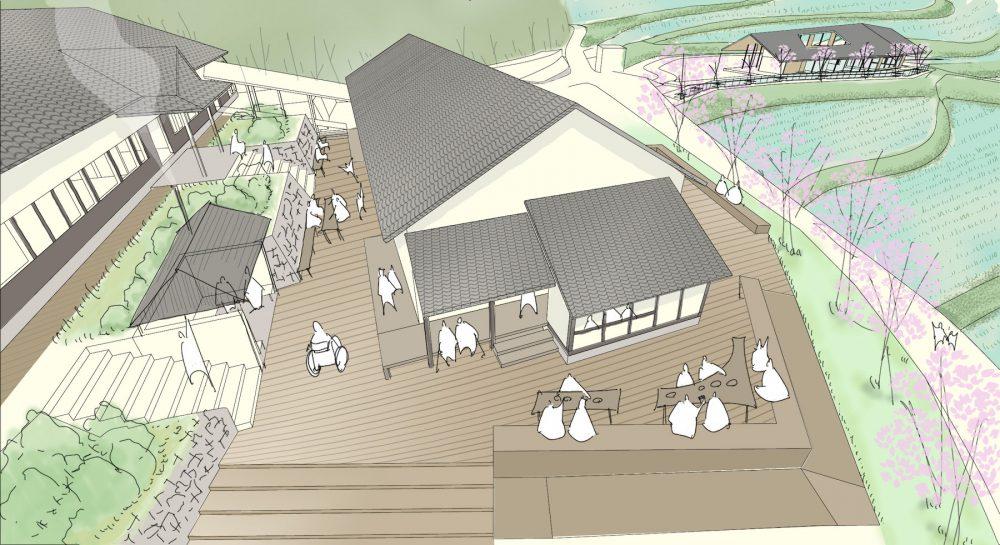 SATOYAMA action center + learning center